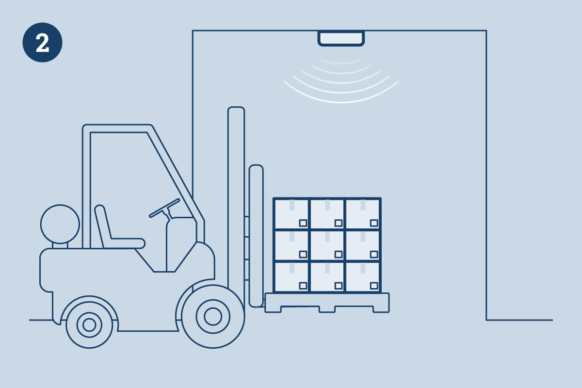 illustrations of items on a pallet moving through doorway