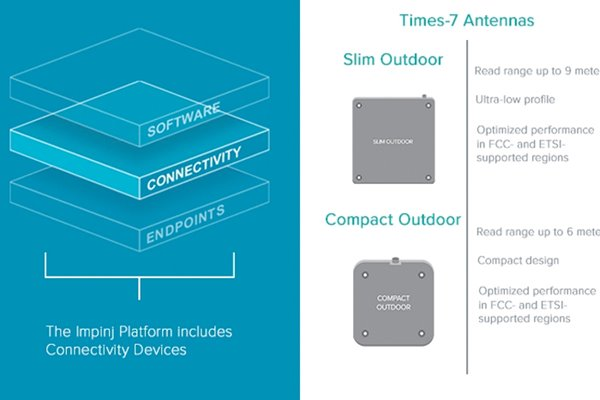 infograpich-platform-connectivity